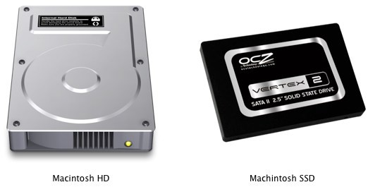 HDD/SSD STORAGE UPGRADE